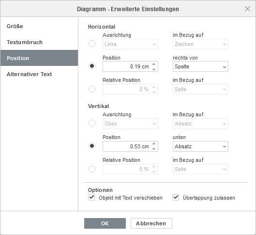 Diagramme - Erweiterte Einstellungen: Position