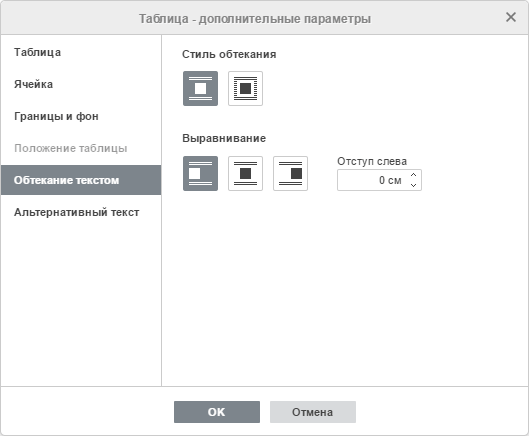 Таблица - дополнительные параметры