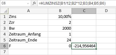 KUMZINSZ-Funktion