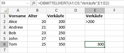 DBMITTELWERT-Funktion