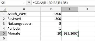 GDA2-Funktion