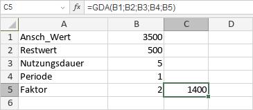GDA-Funktion