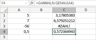 GAMMALN.GENAU-Funktion