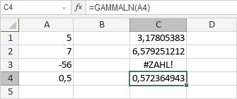 GAMMALN-Funktion