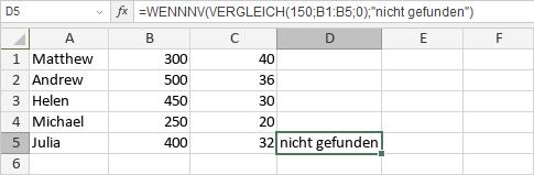 WENNNV-Funktion