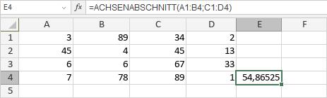 ACHSENABSCHNITT-Funktion