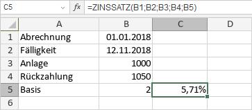 ZINSSATZ-Funktion