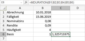 MDURATION-Funktion