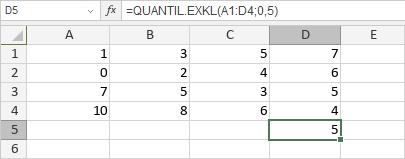 QUANTIL.EXKL-Funktion