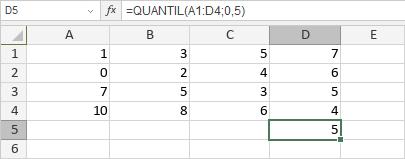 QUANTIL-Funktion