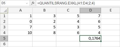QUANTILSRANG.EXKL-Funktion