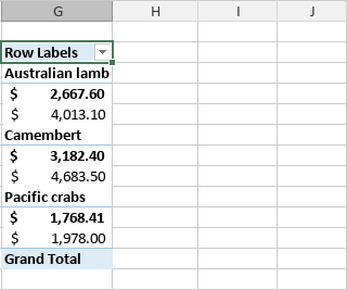 Pivot-Tabelle - Kurzformat