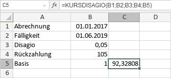 KURSDISAGIO-Funktion