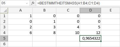 BESTIMMTHEITSMASS-Funktion