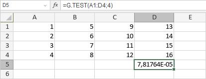 G.TEST-Funktion