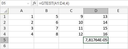 GTEST-Funktion