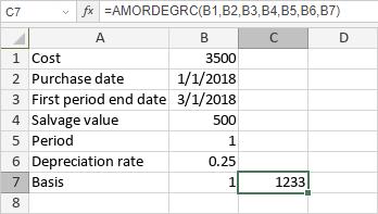AMORDEGRC Function