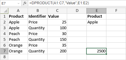 DPRODUCT Function