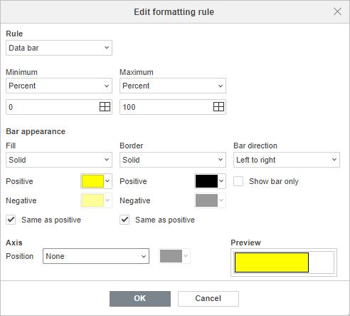 Edit Data Bar Formatting
