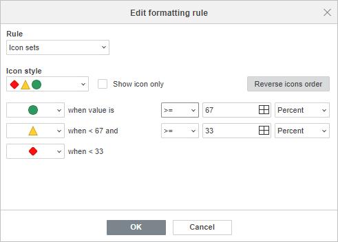 Edit Icon Sets Formatting