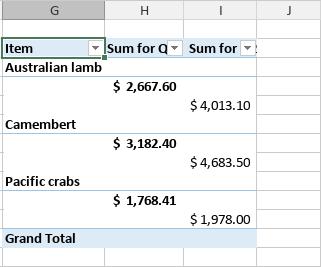 Pivot table Outline form