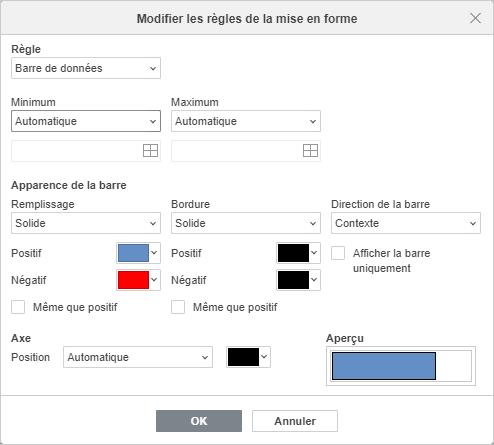 Mise en forme en utilisant des barres de données