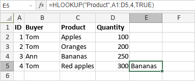 Funzione HLOOKUP
