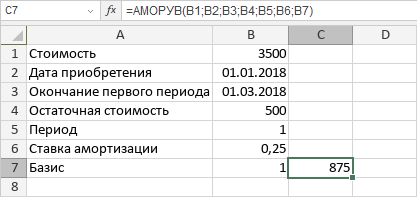 Функция АМОРУВ