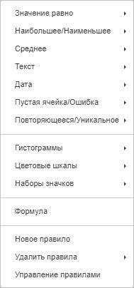 Условное форматирование Выпадающий список