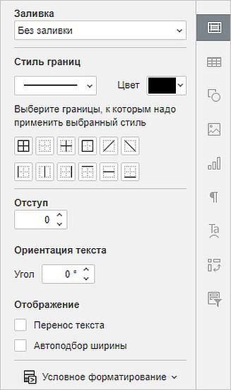 Условное форматирование Правая боковая панель