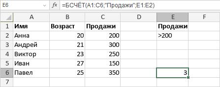 Функция БСЧЁТ
