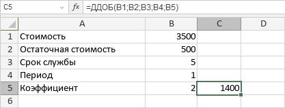 Функция ДДОБ