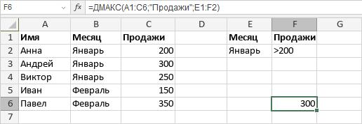 Функция ДМАКС