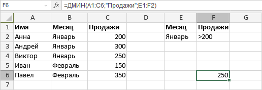 Функция ДМИН