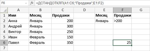 Функция ДСТАНДОТКЛП