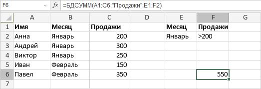 Функция БДСУММ
