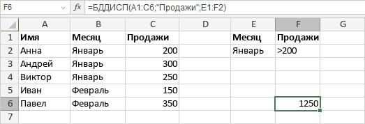 Функция БДДИСП