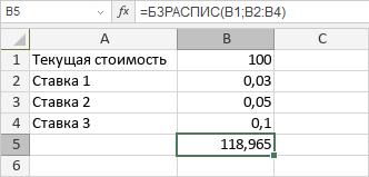 Функция БЗРАСПИС