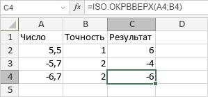 Функция ISO.ОКРВВЕРХ