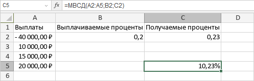 Функция МВСД