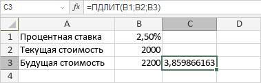 Функция ПДЛИТ
