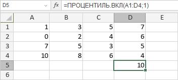 Функция ПРОЦЕНТИЛЬ.ВКЛ