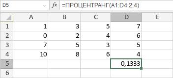Функция ПРОЦЕНТРАНГ