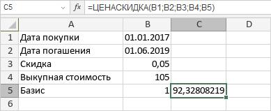 Функция ЦЕНАСКИДКА