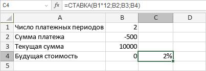Функция СТАВКА