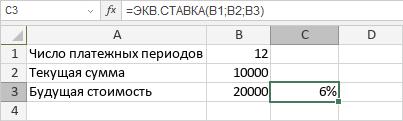 Функция ЭКВ.СТАВКА