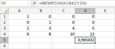 Функция КВПИРСОН
