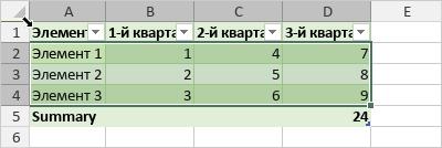 Выделение таблицы