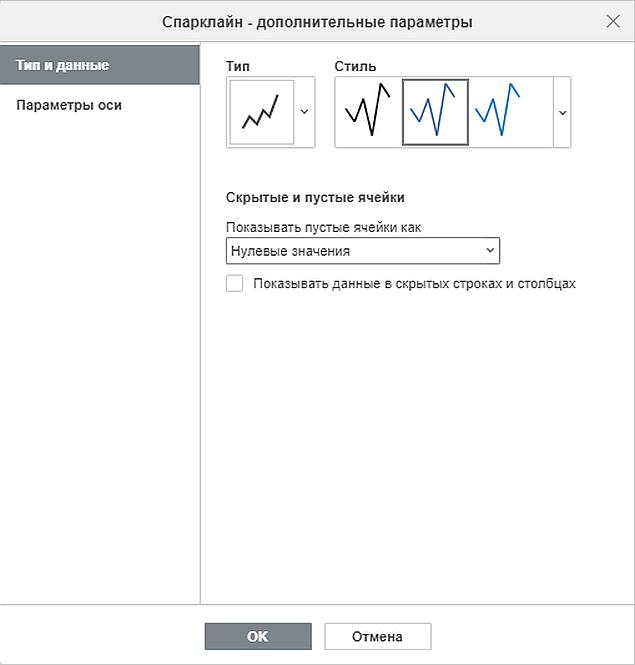 Окно Спарклайн - дополнительные параметры