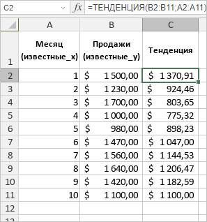 Функция ТЕНДЕНЦИЯ